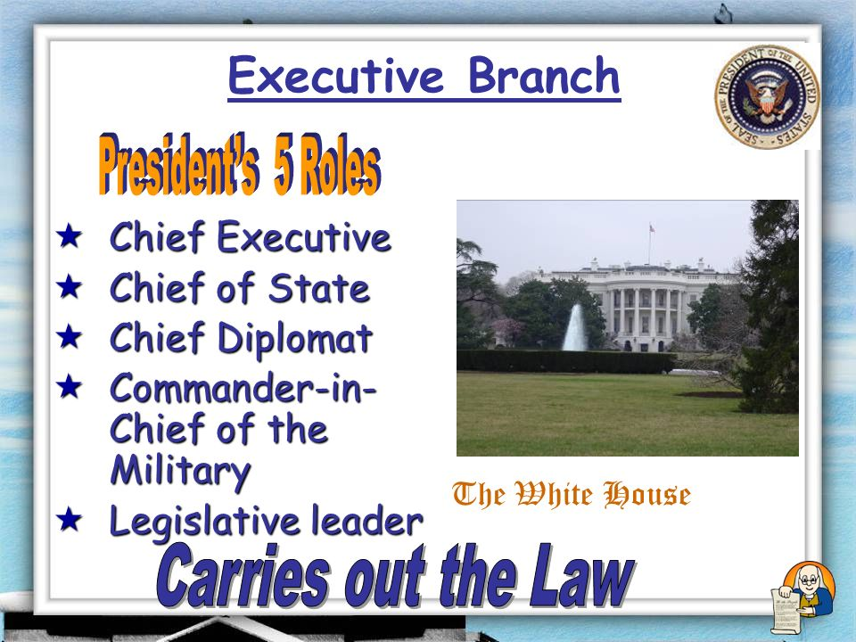 Executive Branch Carries out the Law Chief Executive Chief of State