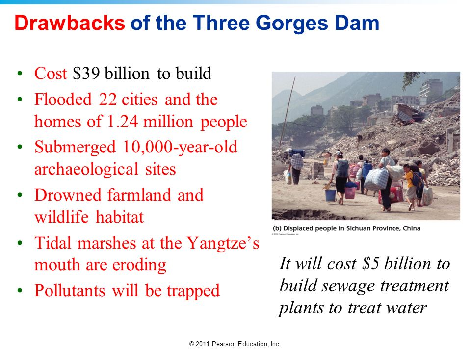 Drawbacks of the Three Gorges Dam