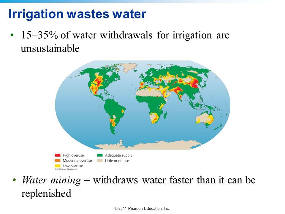 Irrigation wastes water