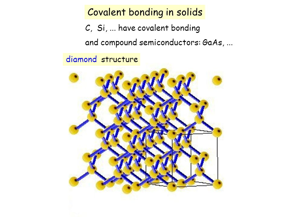 Covalent bonding in solids