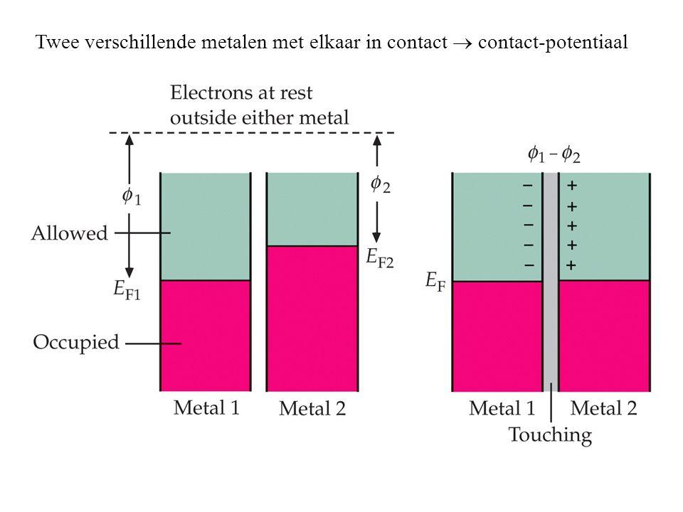 Twee verschillende metalen met elkaar in contact  contact-potentiaal