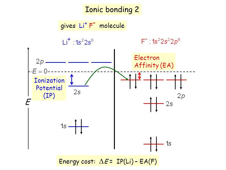 Ionic bonding 2 E gives Li+ F- molecule Electron Affinity (EA)
