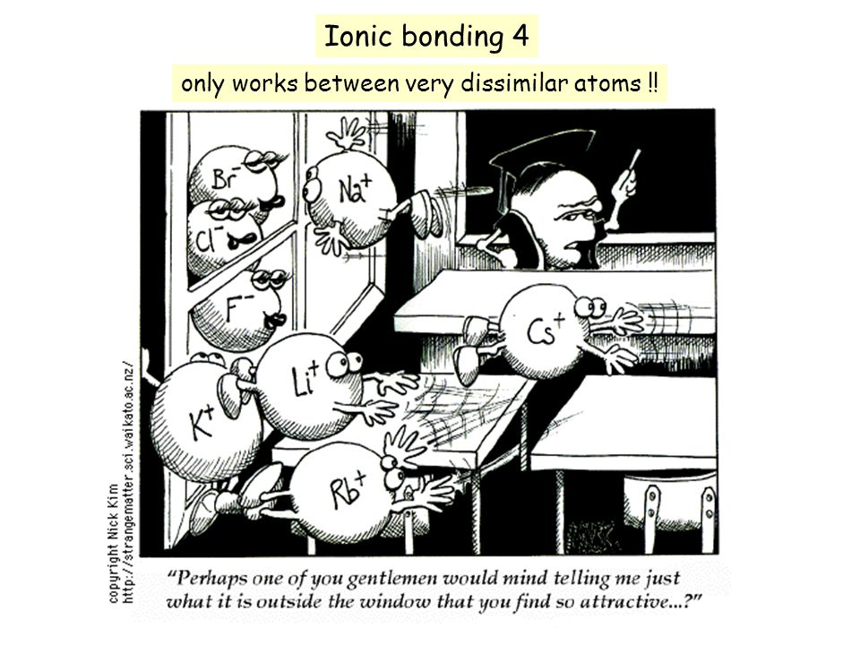 Ionic bonding 4 only works between very dissimilar atoms !!