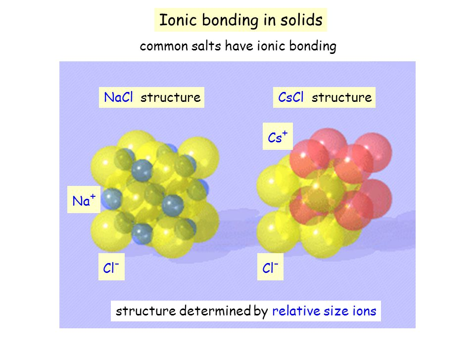 Ionic bonding in solids