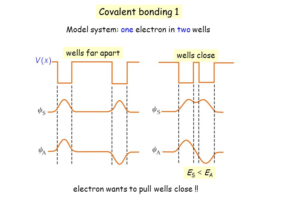 electron wants to pull wells close !!