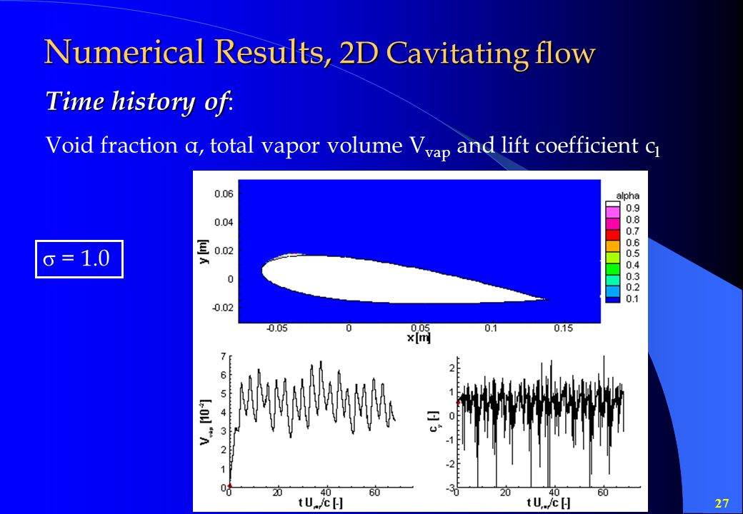 Numerical Results, 2D Cavitating flow