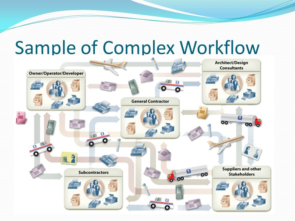 Sample of Complex Workflow