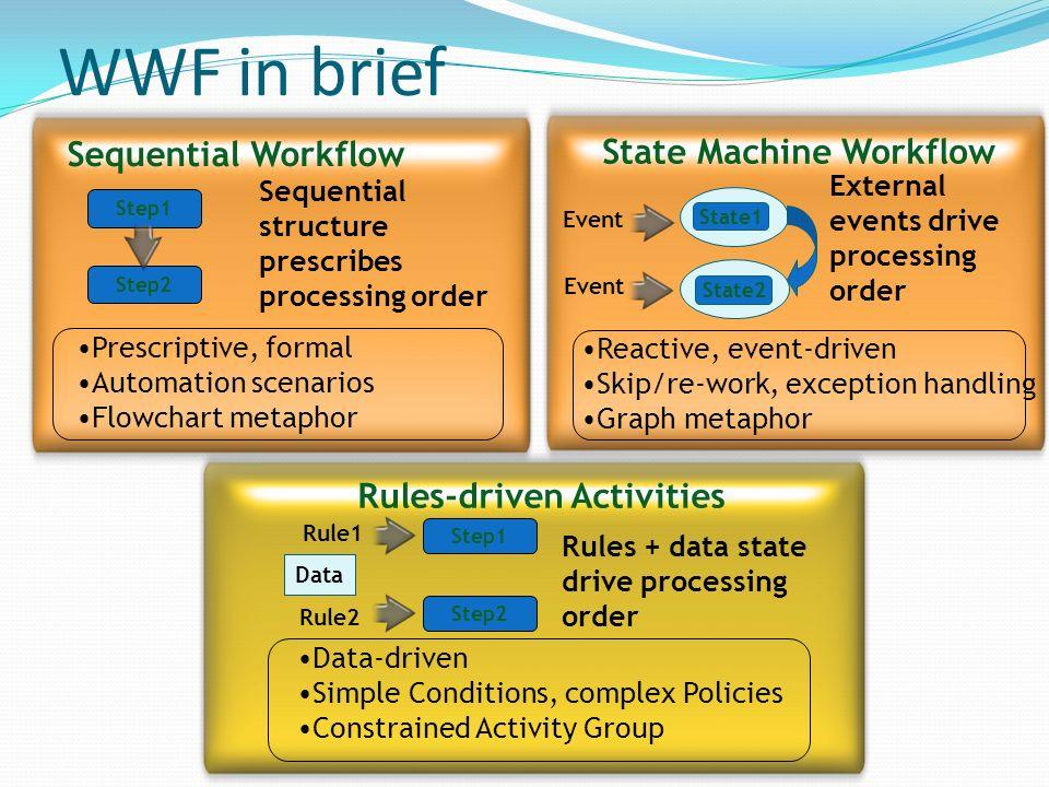 WWF in brief Sequential Workflow State Machine Workflow