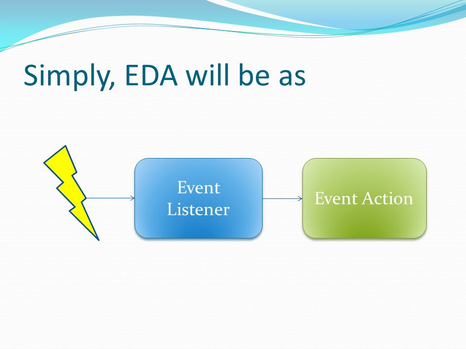 Simply, EDA will be as Event Listener Event Action