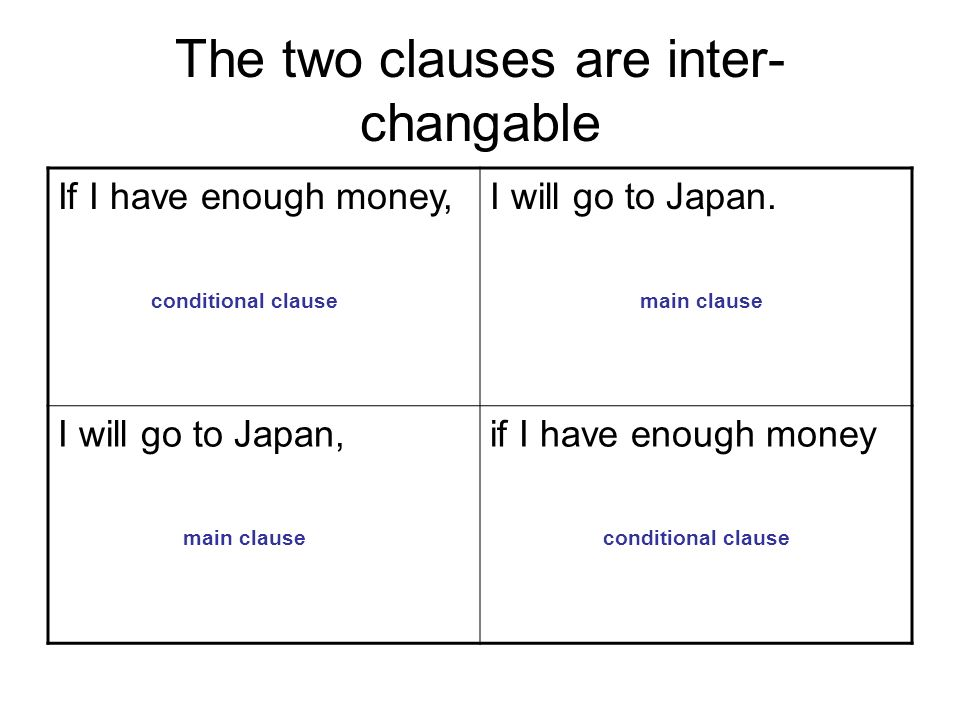 The two clauses are inter-changable