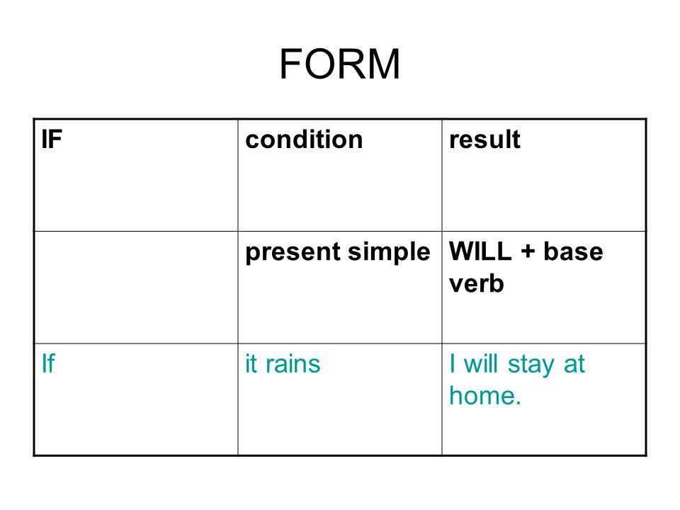FORM IF condition result present simple WILL + base verb If it rains