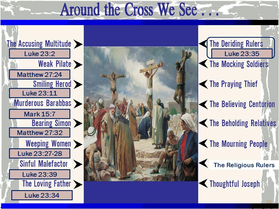 Luke 23:2 Luke 23:35 Matthew 27:24 Luke 23:11 Mark 15:7 Matthew 27:32