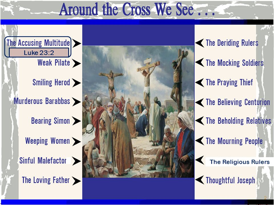 Luke 23:2 The Religious Rulers