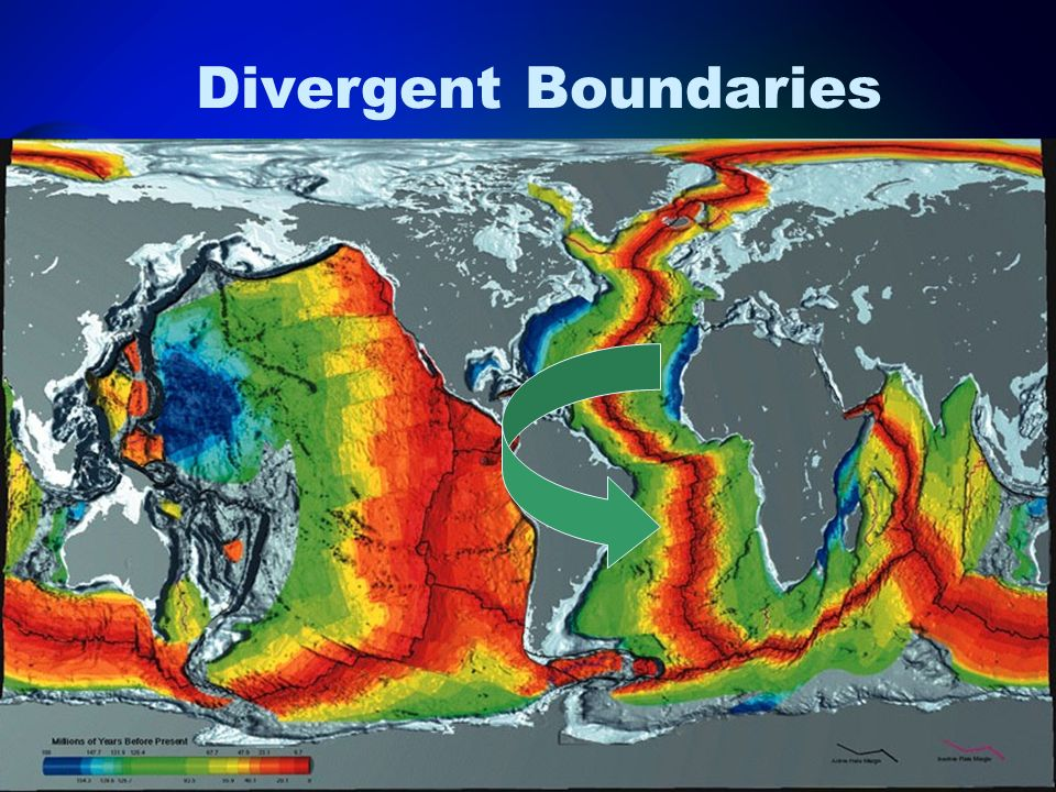 Divergent Boundaries 3. b. Students know the principal structures that form at the three different kinds of plate boundaries.