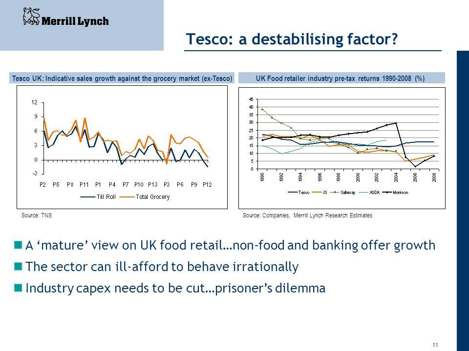 Tesco: a destabilising factor