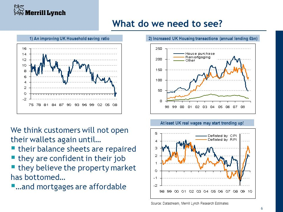 What do we need to see 1) An improving UK Household saving ratio. 2) Increased UK Housing transactions (annual lending £bn)