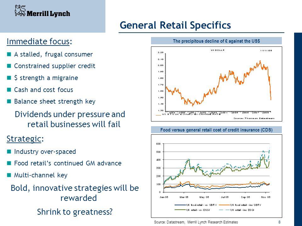 General Retail Specifics