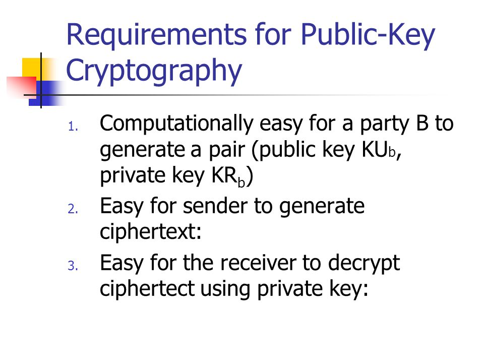 Requirements for Public-Key Cryptography
