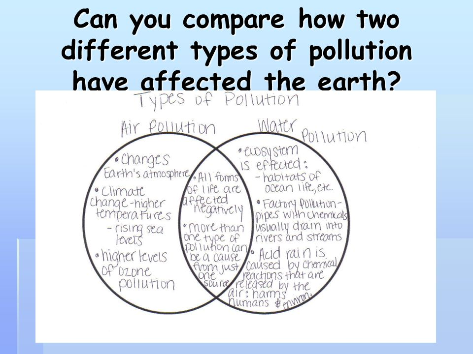 Can you compare how two different types of pollution have affected the earth