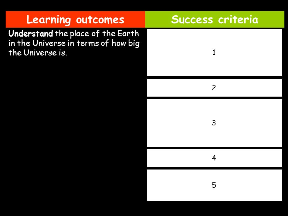 Learning outcomes Success criteria