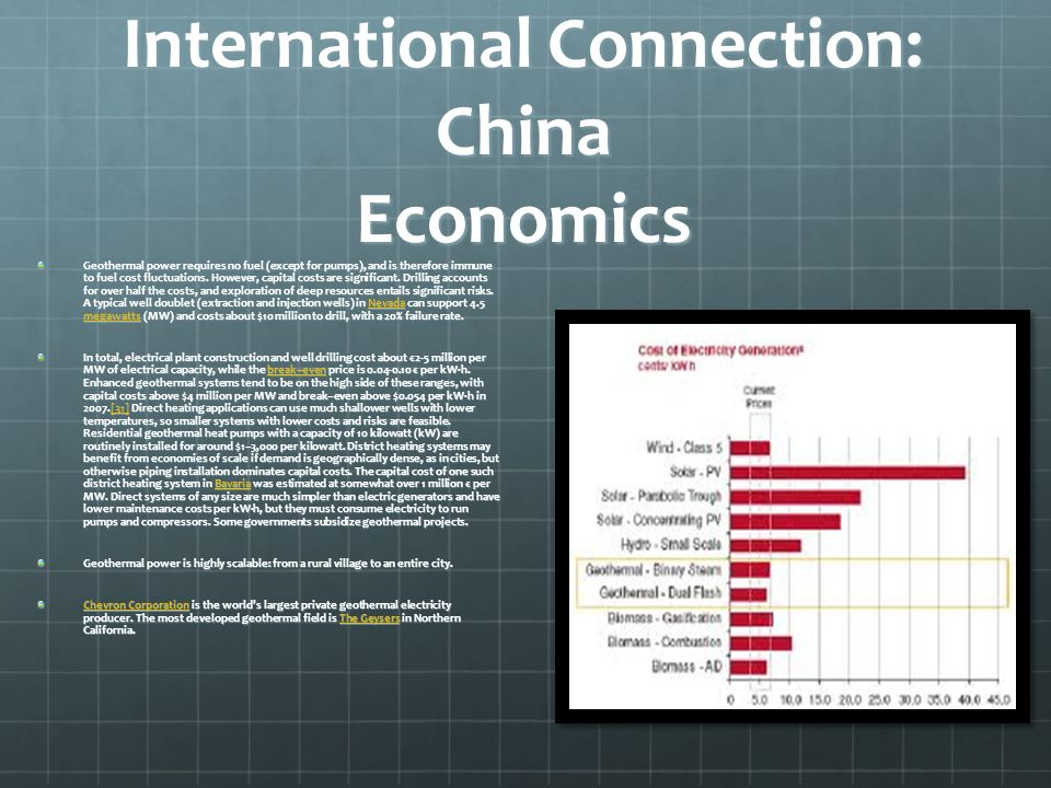 International Connection: China Economics