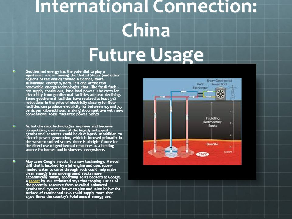 International Connection: China Future Usage