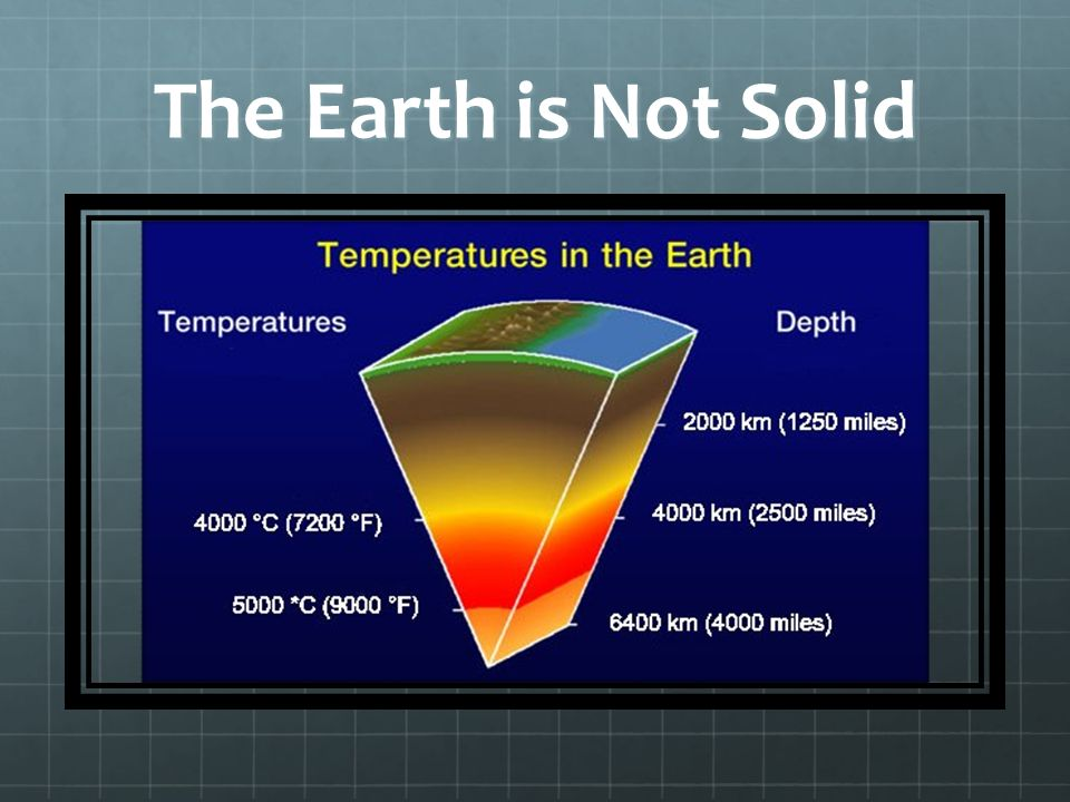 The Earth is Not Solid