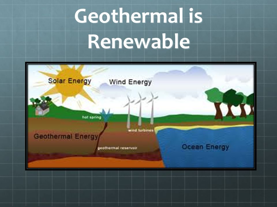 Geothermal is Renewable