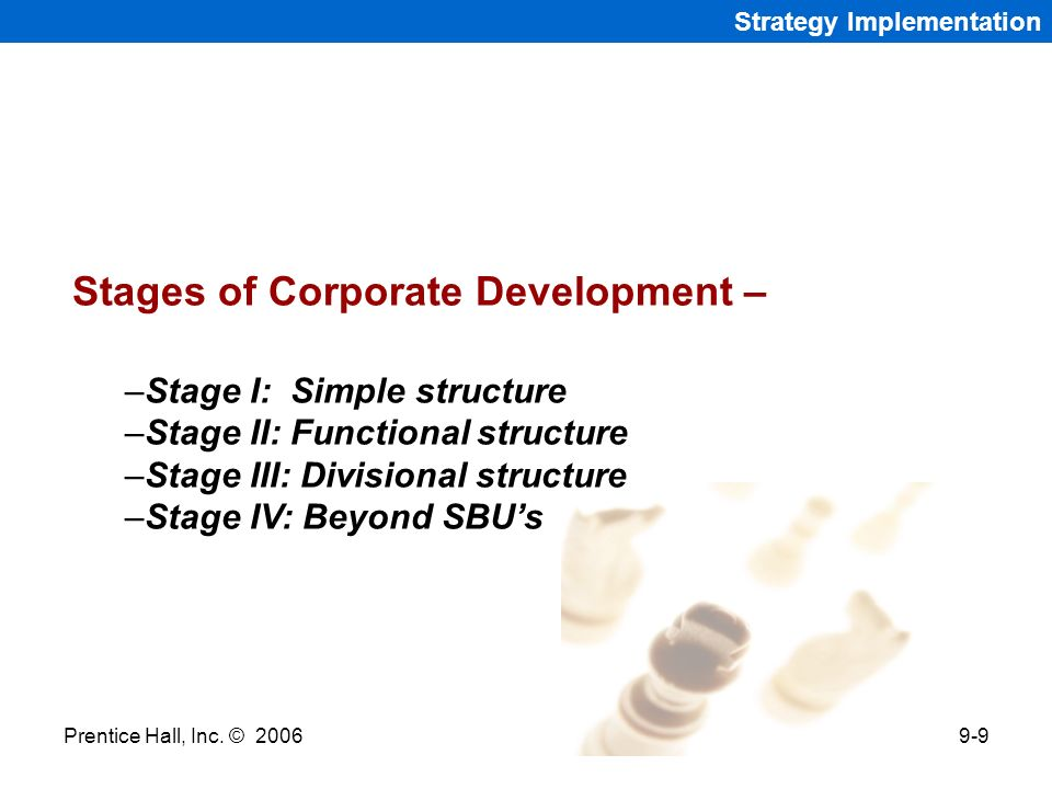 Stages of Corporate Development –