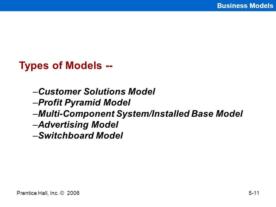 Types of Models -- Customer Solutions Model Profit Pyramid Model