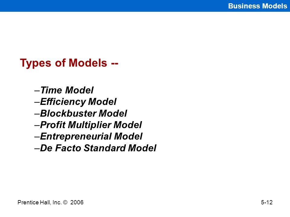 Types of Models -- Time Model Efficiency Model Blockbuster Model