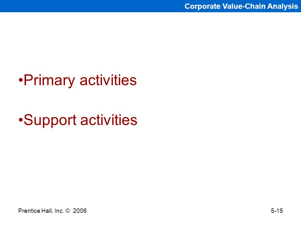Primary activities Support activities Corporate Value-Chain Analysis