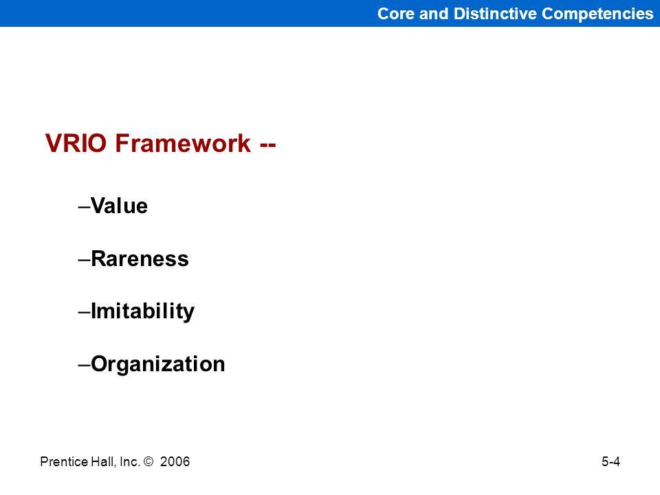 VRIO Framework -- Value Rareness Imitability Organization