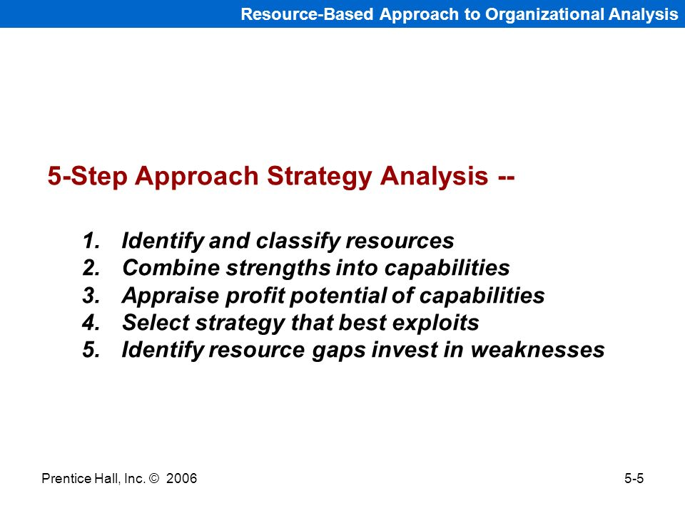 5-Step Approach Strategy Analysis --