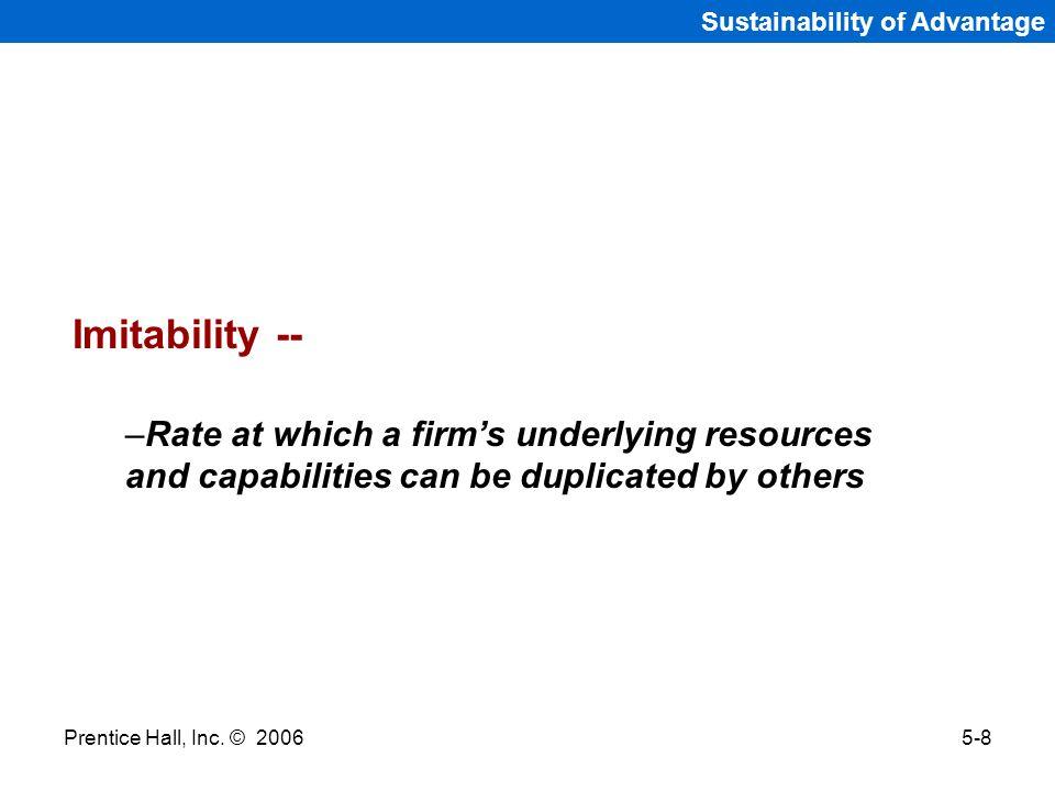 Sustainability of Advantage