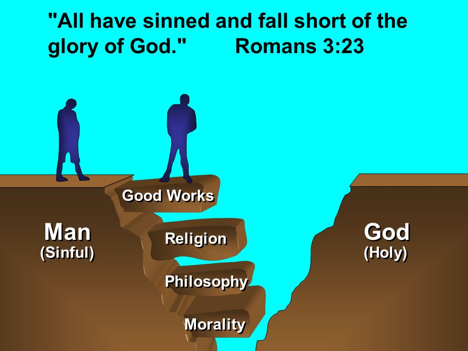 All have sinned and fall short of the glory of God. Romans 3:23