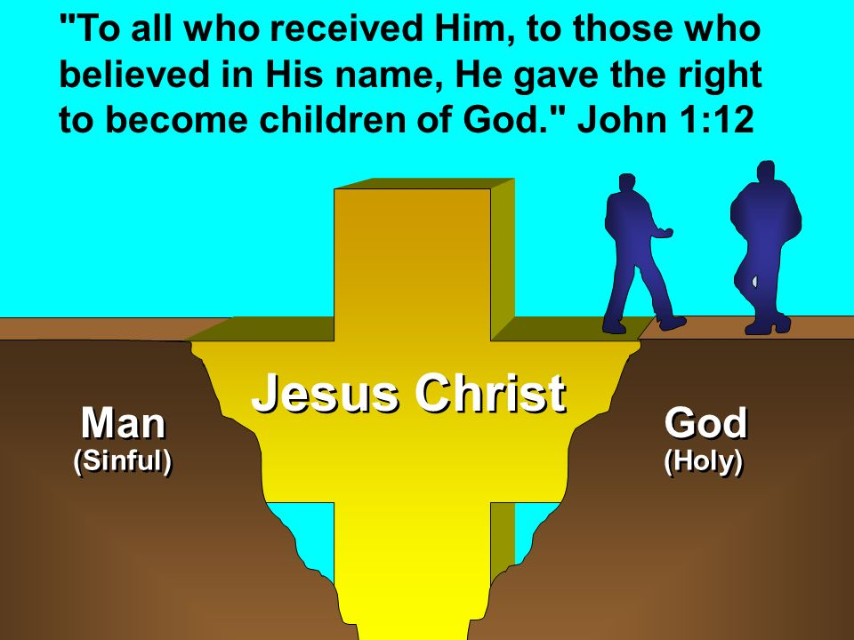 To all who received Him, to those who believed in His name, He gave the right to become children of God. John 1:12