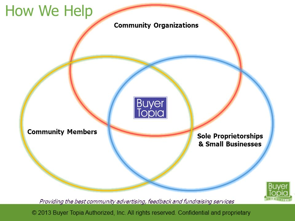 Community Organizations Sole Proprietorships & Small Businesses