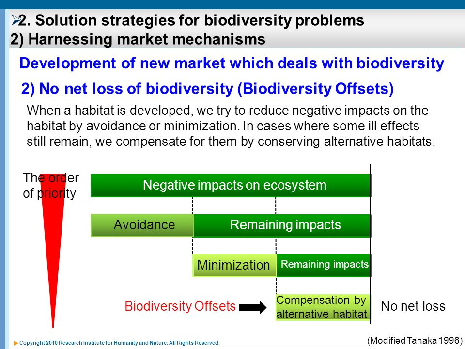 Development of new market which deals with biodiversity