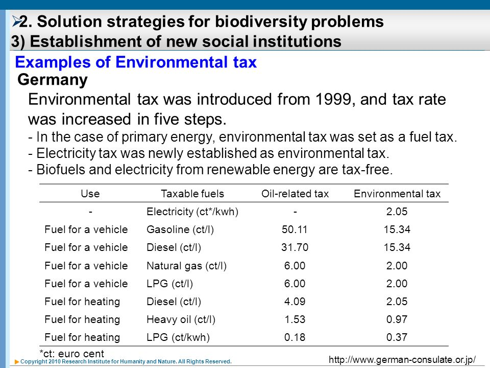 Examples of Environmental tax Germany