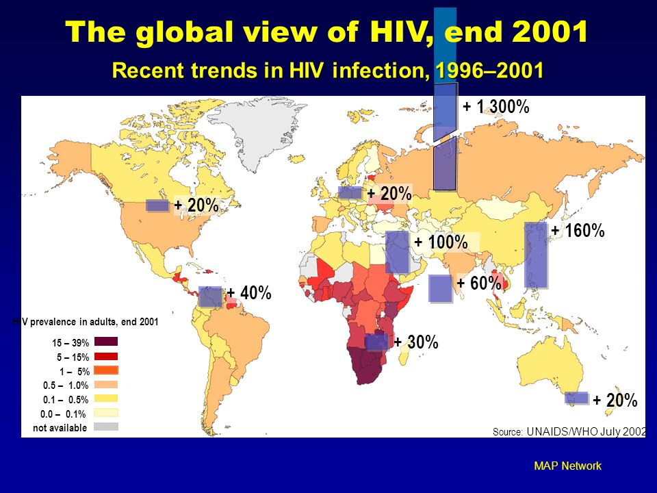 Recent trends in HIV infection, 1996–2001
