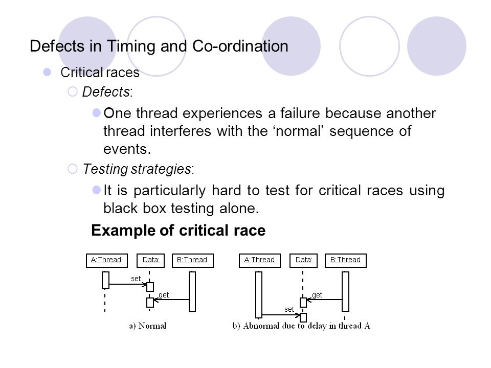Defects in Timing and Co-ordination