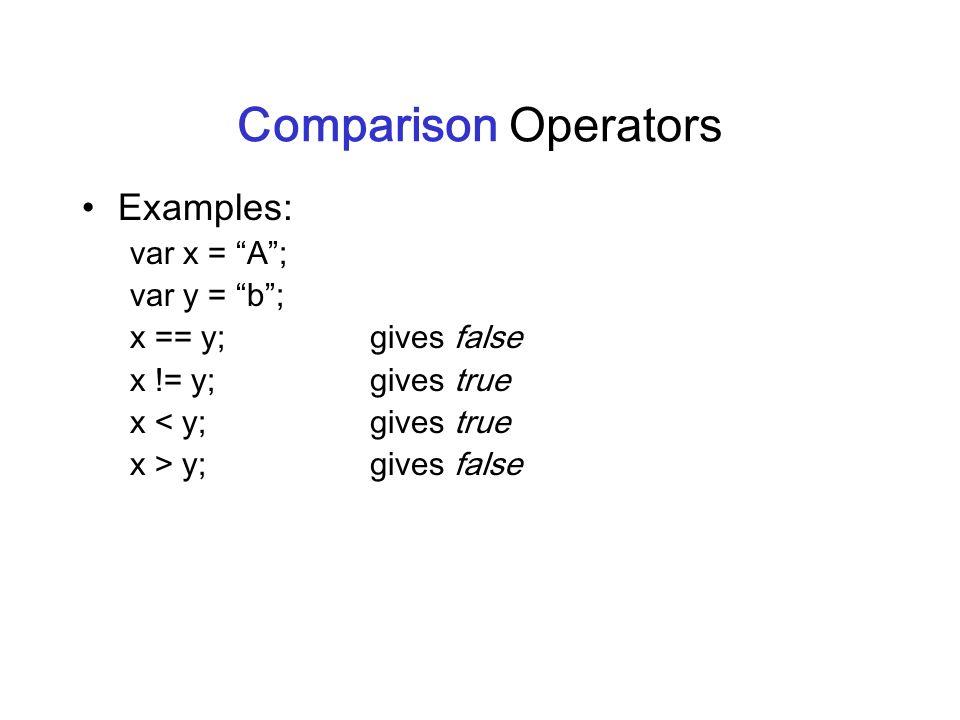Comparison Operators Examples: var x = A ; var y = b ;