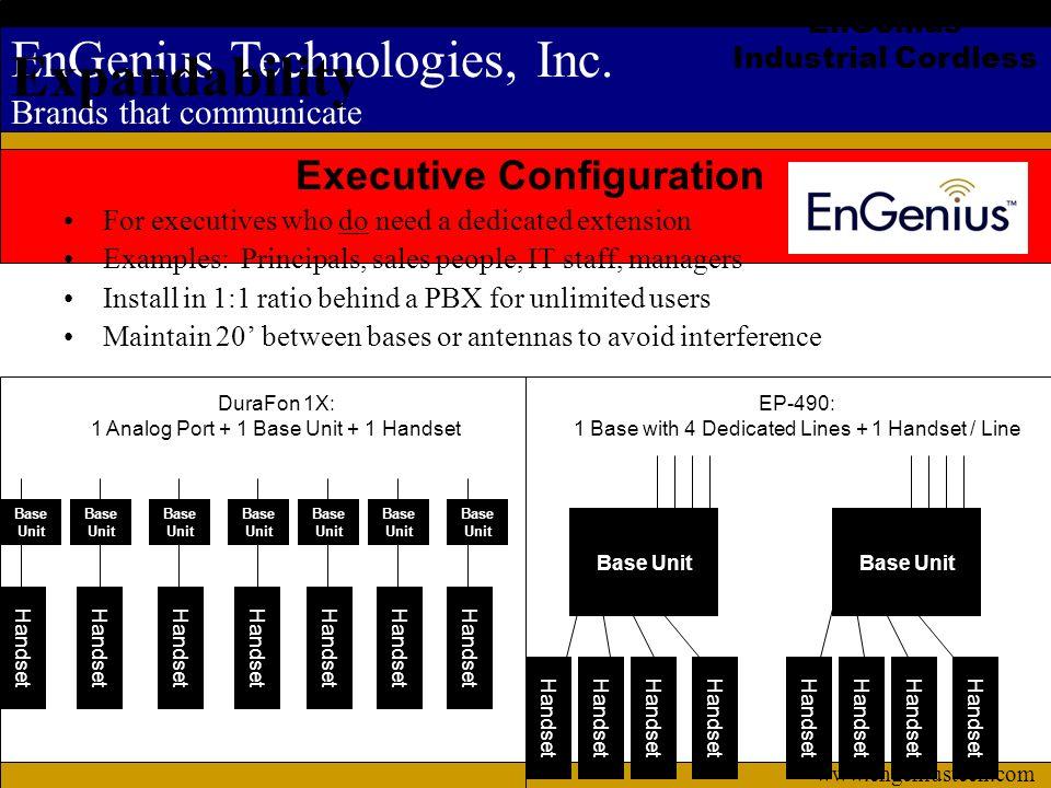 Executive Configuration