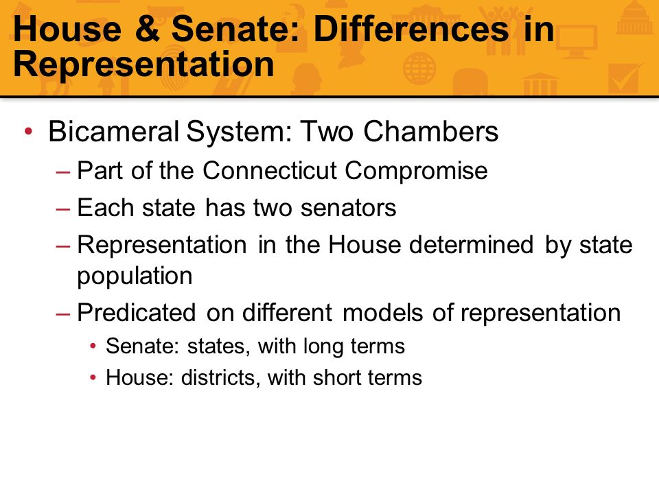 House & Senate: Differences in Representation