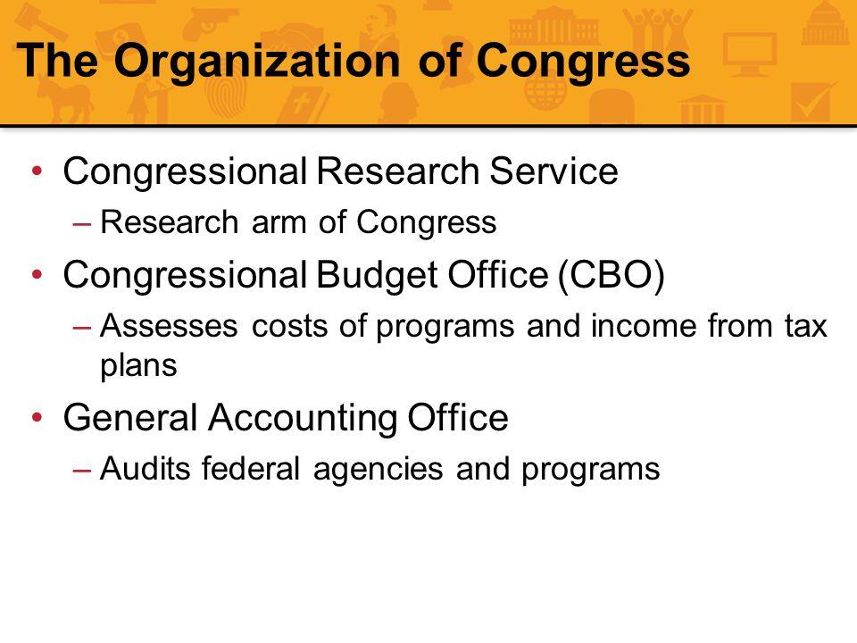 The Organization of Congress