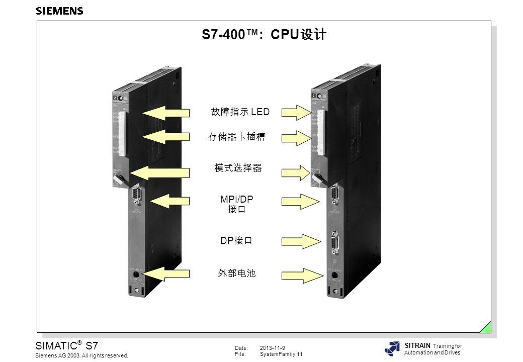 S7-400™: CPU设计 故障指示 LED 存储器卡插槽 模式选择器 MPI/DP 接口 DP接口 外部电池