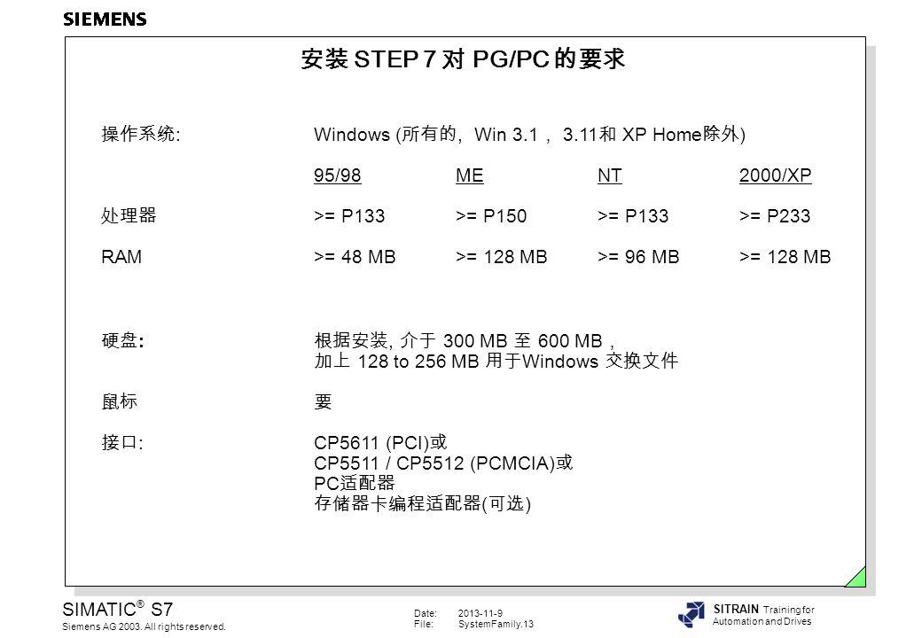 安装 STEP 7 对 PG/PC 的要求 操作系统: Windows (所有的, Win 3.1, 3.11和 XP Home除外)