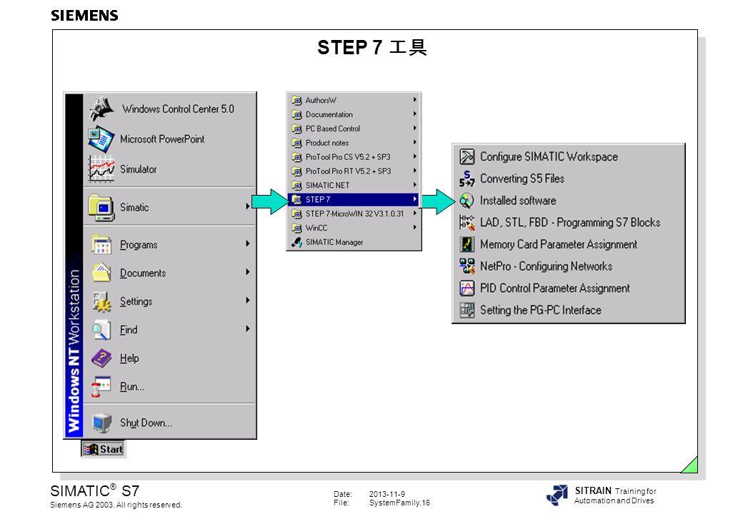 STEP 7 工具 SIMATIC®管理器 The SIMATIC®管理器管理STEP 7 项目,它是主程序并且也出现在WINDOWS 桌面上。 注 STEP 7 - Readme 提供版本和安装过程等的详细信息。