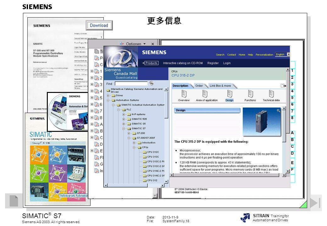 更多信息 Manual Catalog 你将发现更多的关于 SIMATIC 系统的信息: